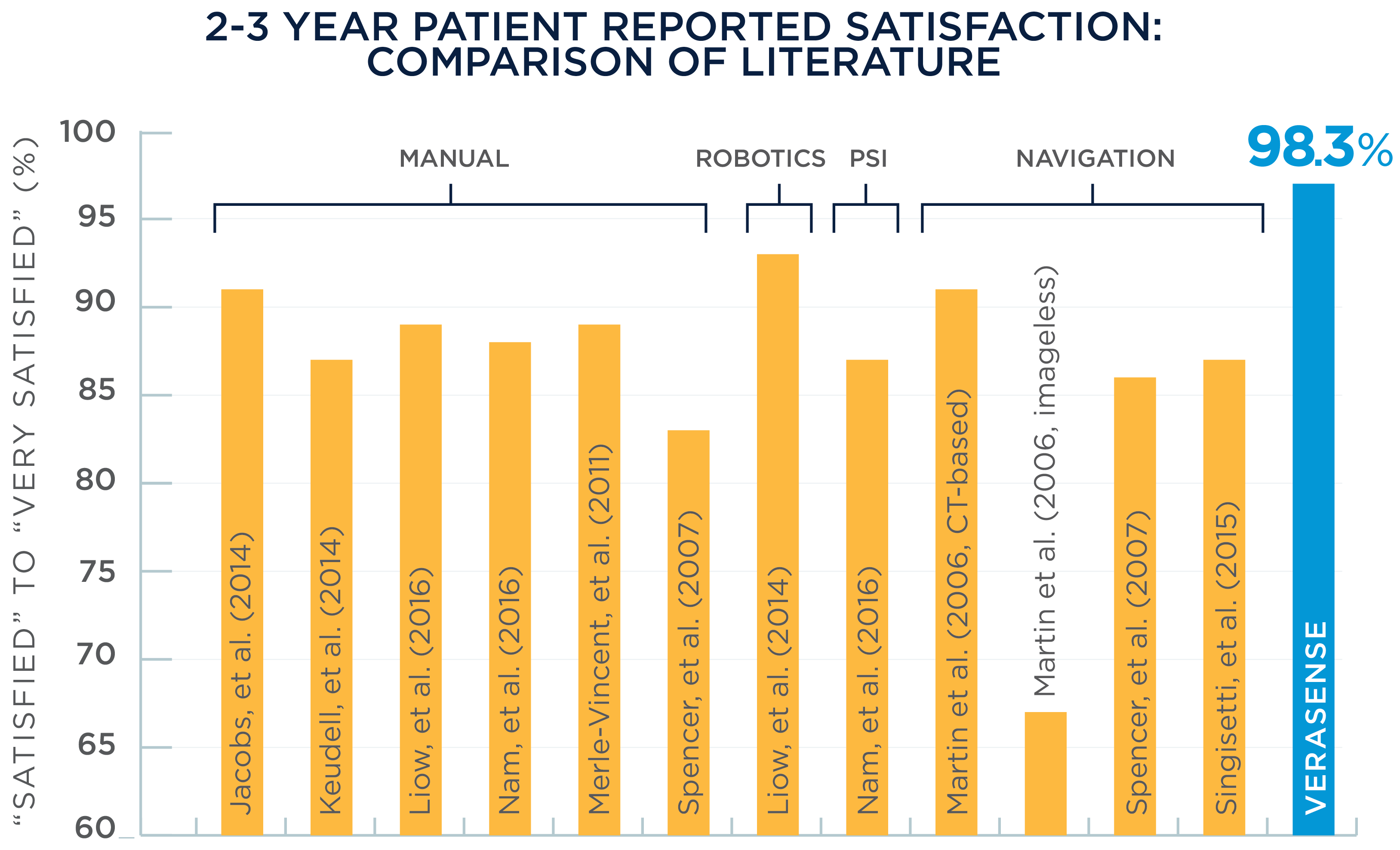 surgical patient satisfaction study critique The purpose of this scoping review was to describe how three tenants of patient-centered care  greater patient satisfaction,  study orthopedics patient and.