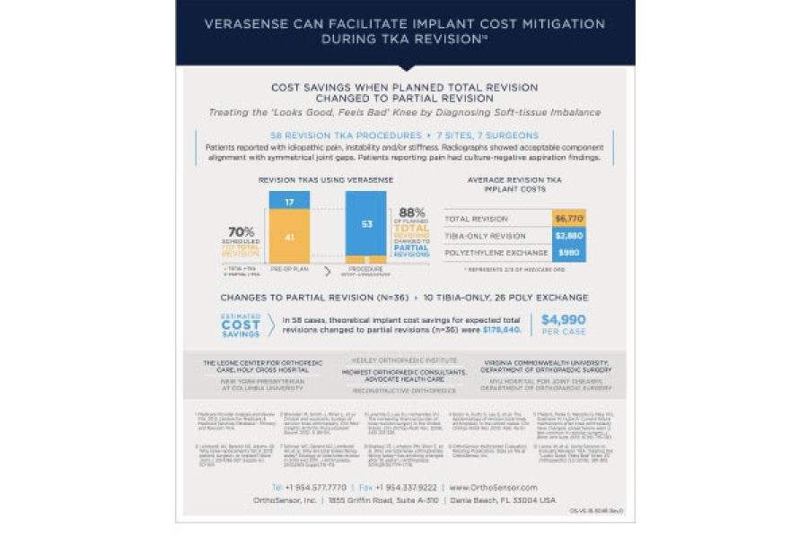 VERASENSE Can Facilitate Implant Cost Mitigation During TKA Revision
